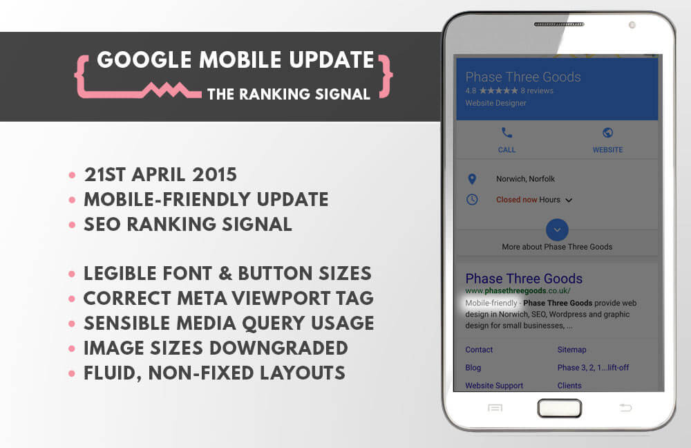 Google mobile friendly algorithm update 2015